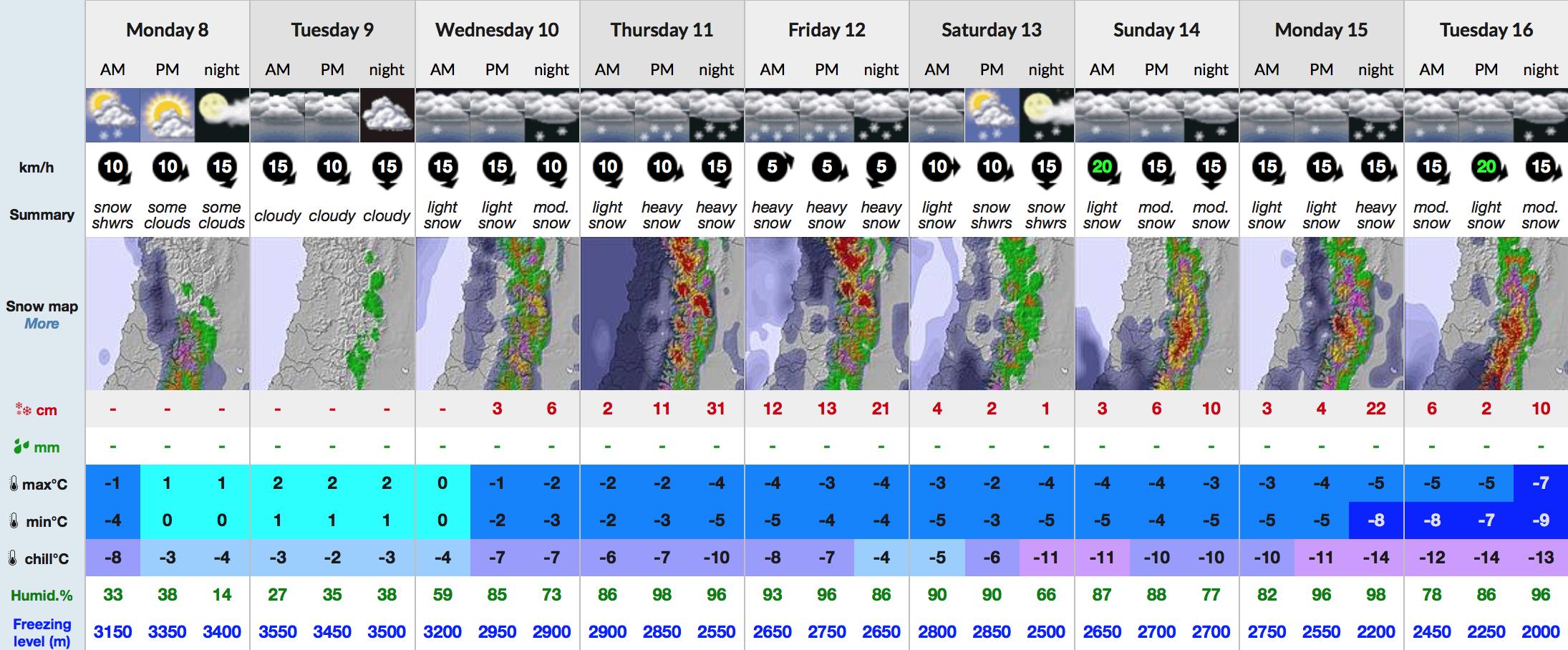 Snow-Forecast 9 day Valle Nevado mid 8-5-17