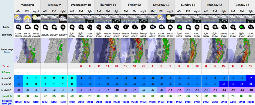 Snow-Forecast 9 day Valle Nevado mid 8-5-17