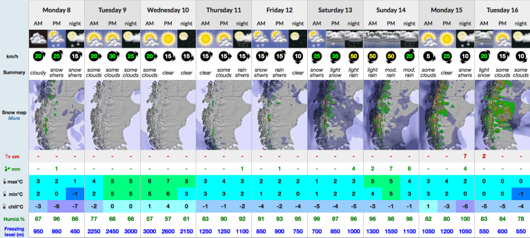 Snow-Forecast 9 day Cerro Castor mid 8-5-17-min