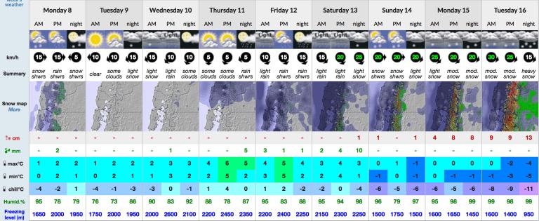 Snow-Forecast 9 day Cerro Catedral mid 8-5-17-min