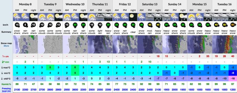 Snow-Forecast 9 day Corralco mid 8-5-17-min