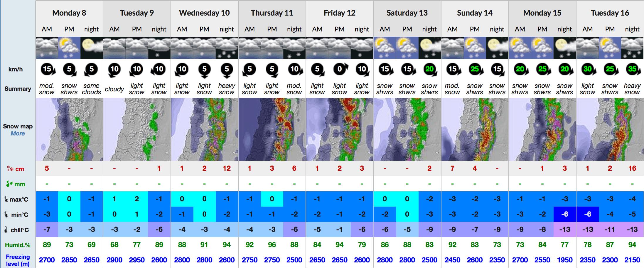 Snow-Forecast 9 day Las Leñas mid 8-5-17-min