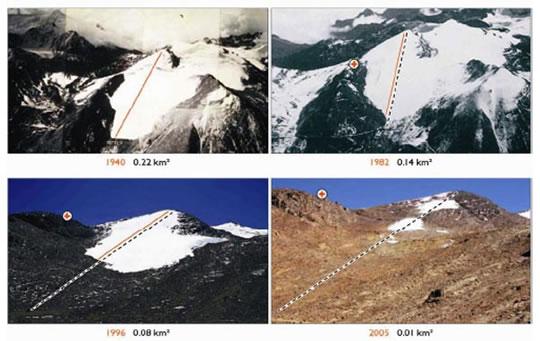 GlobalWarmingBlogImage-Chacaltaya_Glacier