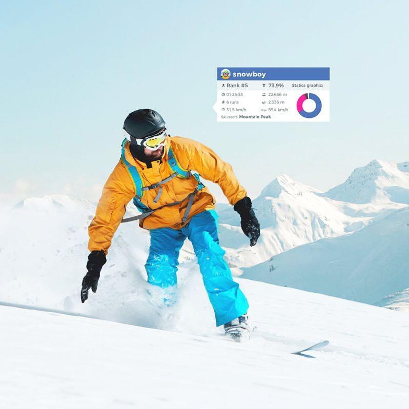 Las Mejores Apps Para Ski oSnowboard